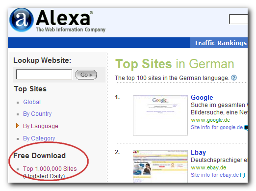 Alexa Top Domains kostenlos