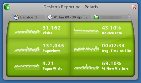 Google Analytics API Desktop Gadget Polaris