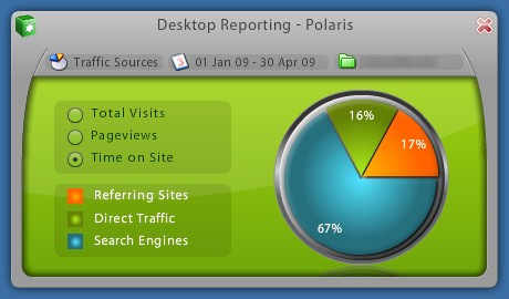 Google Analytics Desktop Gadget Polaris Traffic Source