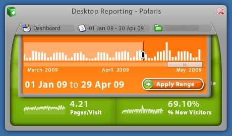 Google Analytics Desktop Gadget Polaris Zeitraum