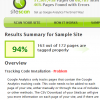 SiteScan Google Analytics