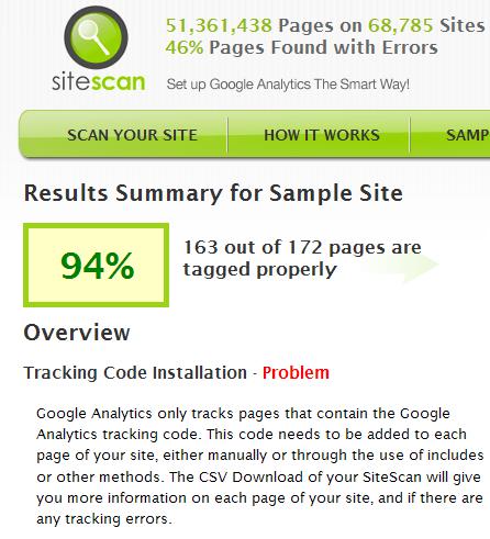 SiteScan Google Analytics